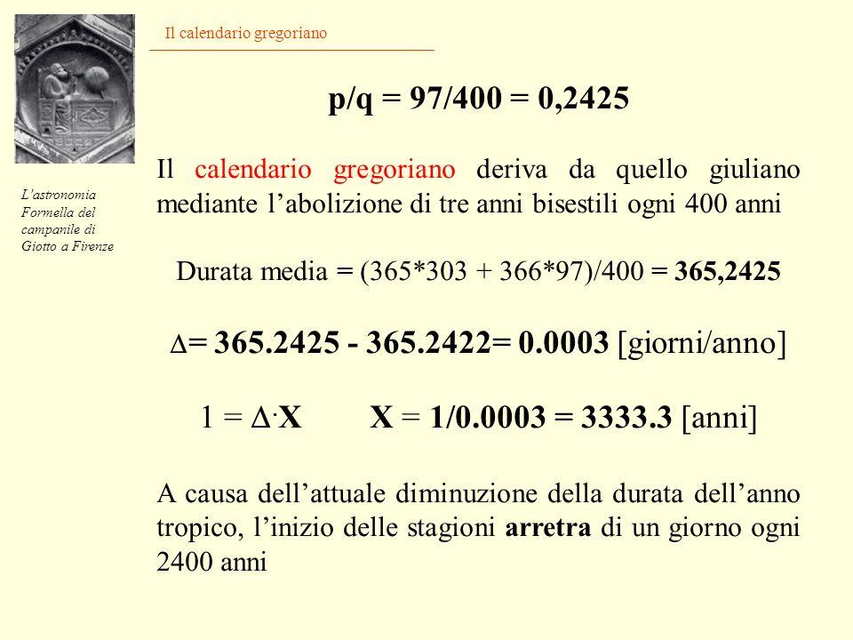 il calendario giuliano Lastronomia Formella del campanile di Giotto a Firenze p/q = ¼ = 0,25 calendario giuliano (un bisestile ogni 4 anni) 365.2500 -
