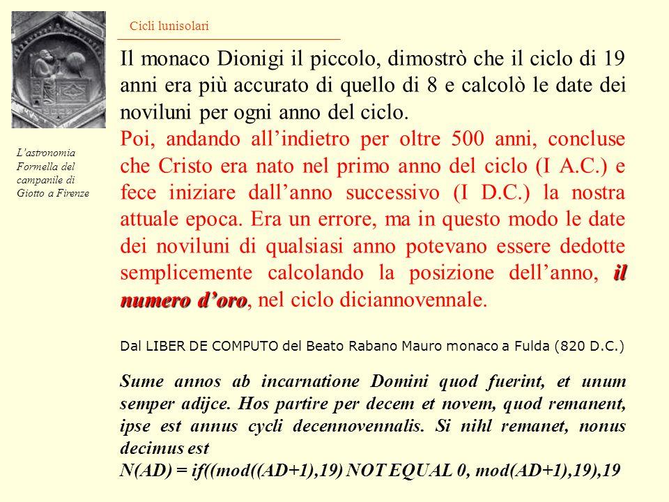 Cicli lunisolari Lastronomia Formella del campanile di Giotto a Firenze Dopo q anni la Luna riprende la stessa fase nelle stesse date, ovvero se conos