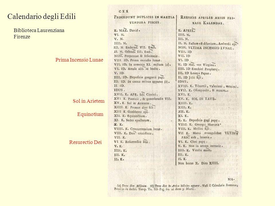 I Calendari, F. Alvino Firenze 1891 Lettera domenicale giuliana