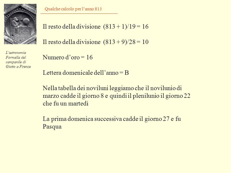 Calendario degli Edili Biblioteca Laurenziana Firenze Prima Incensio Lunae Equinotium Resurectio Dei Sol in Arietem