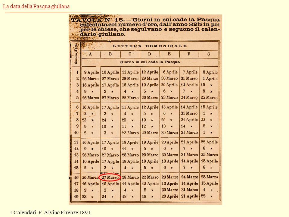 Qualche calcolo per lanno 813 Lastronomia Formella del campanile di Giotto a Firenze Il resto della divisione (813 + 1)/19 = 16 Il resto della divisio