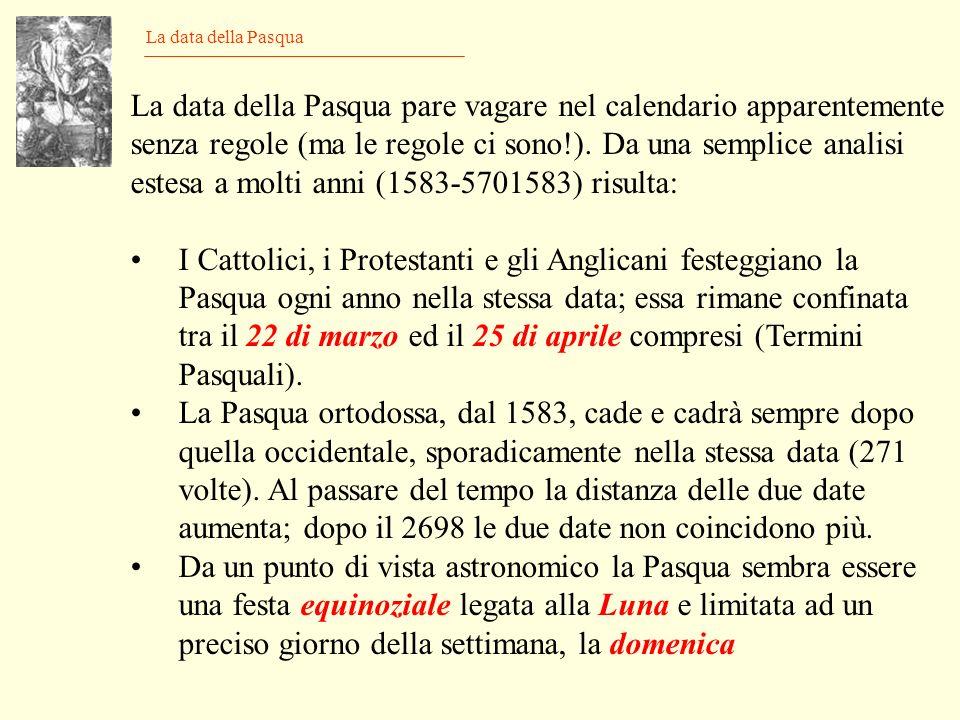 il calendario giuliano Lastronomia Formella del campanile di Giotto a Firenze p/q = ¼ = 0,25 calendario giuliano (un bisestile ogni 4 anni) 365.2500 - 365.2422= 0.0078 [giorni/anno] 1 = XX = 1/0.0078 = 128.2 [anni] Le stagioni anticipano di un giorno ogni 128 anni