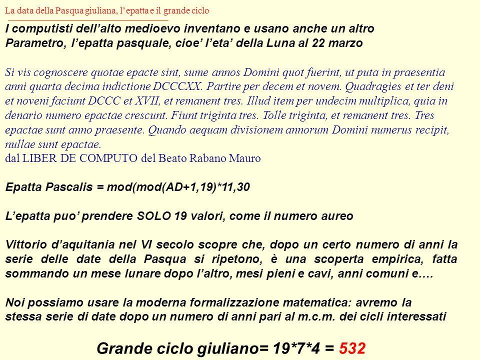 I Calendari, F. Alvino Firenze 1891 La data della Pasqua giuliana