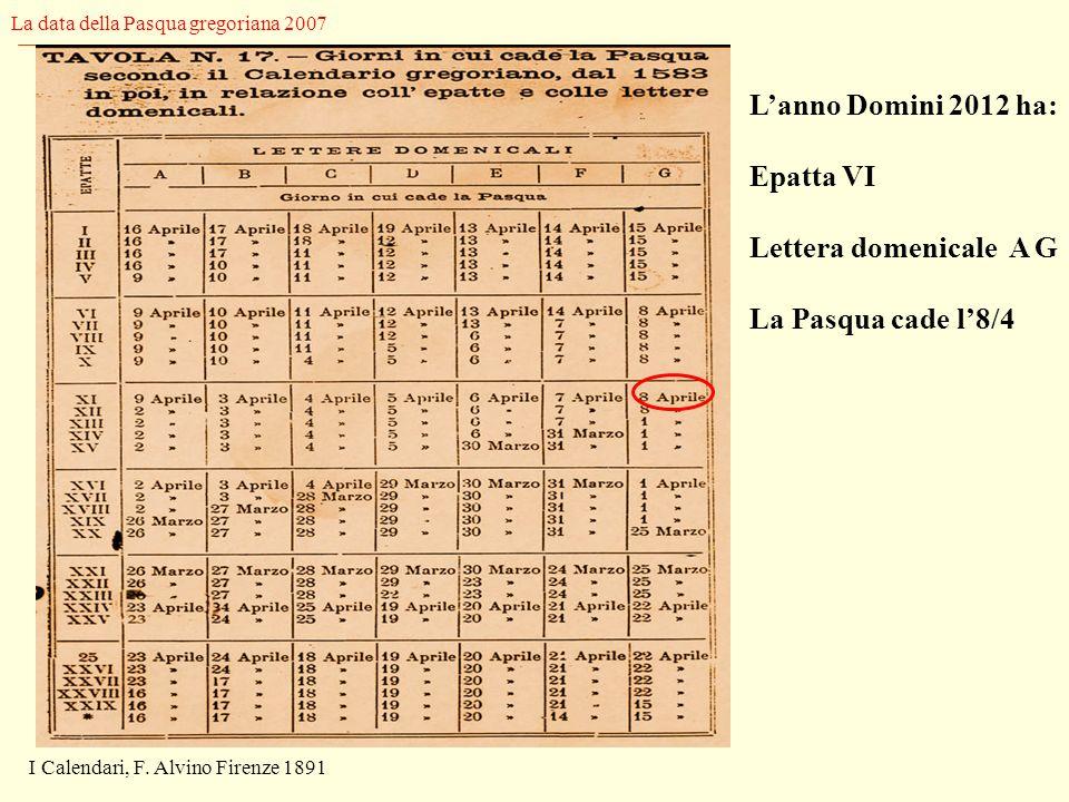 I Calendari, F. Alvino Firenze 1891 La lettera domenicale gregoriana Anche il sistema delle lettere domenicali si complica a causa dei tre anni bisest