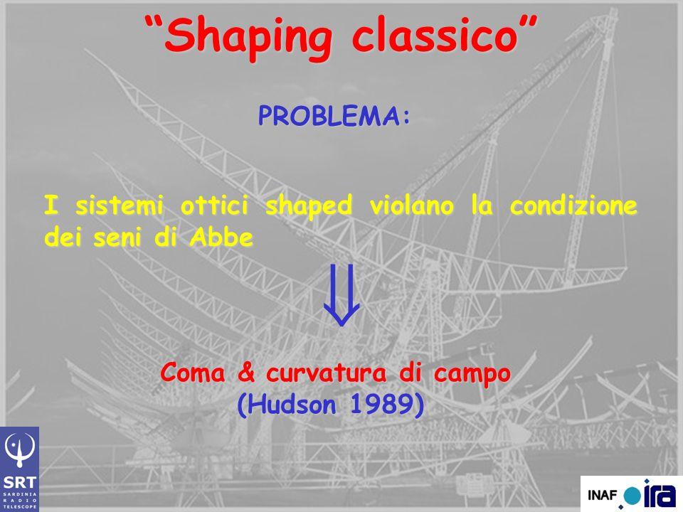 Shaping classico PROBLEMA: I sistemi ottici shaped violano la condizione dei seni di Abbe Coma & curvatura di campo (Hudson 1989)