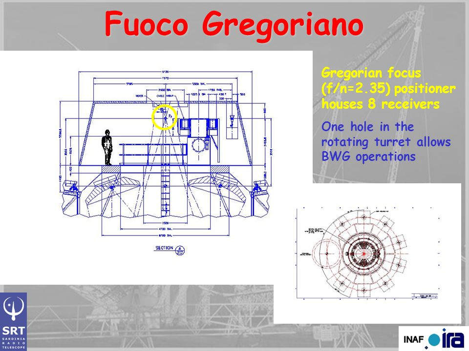Gregorian focus (f/n=2.35) positioner houses 8 receivers One hole in the rotating turret allows BWG operations Fuoco Gregoriano