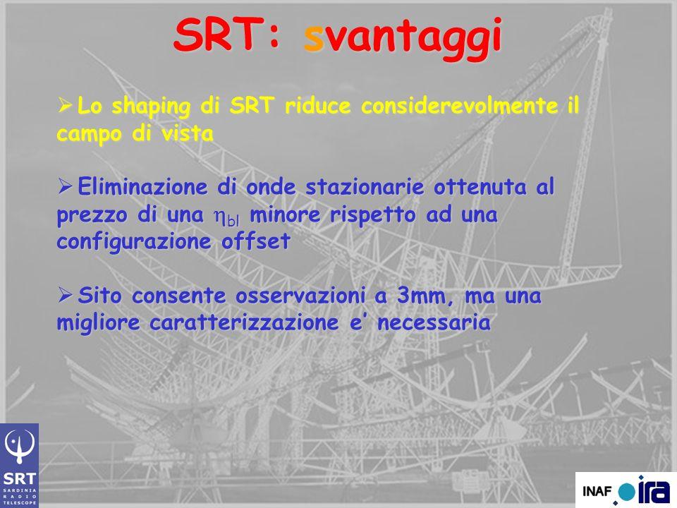 SRT: svantaggi Lo shaping di SRT riduce considerevolmente il campo di vista Lo shaping di SRT riduce considerevolmente il campo di vista Eliminazione