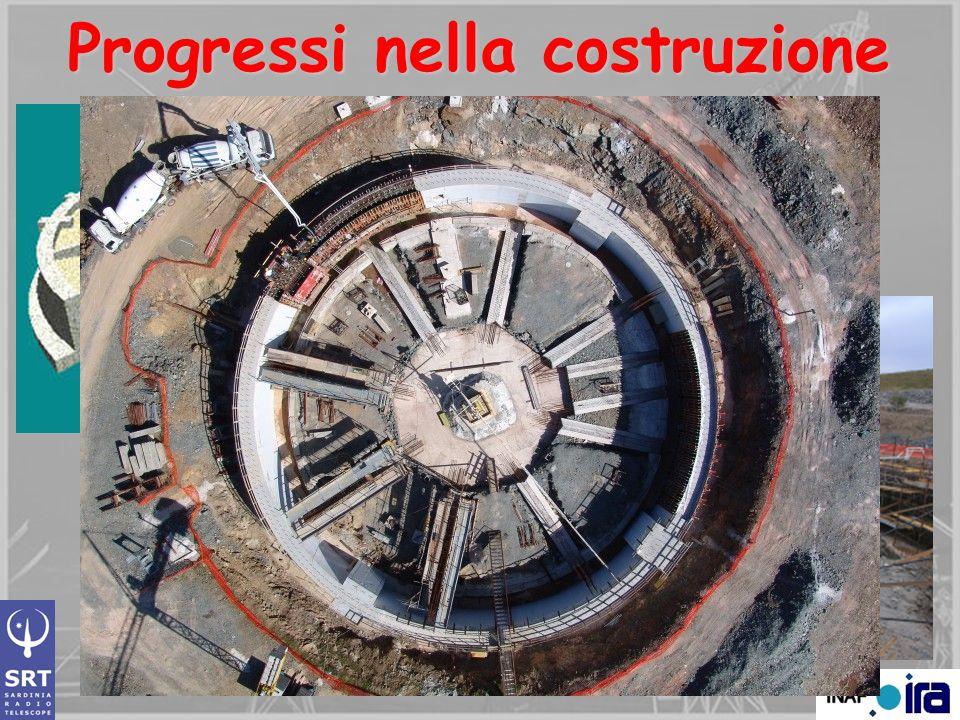 Progressi nella costruzione