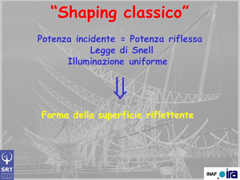 M3M3 M4M4 M5M5 Focal point beneath the elevation axis (focal ratio = 2.81) A common rotating mirror allows selection of the desired layout Layout designed for focal ratio reduction (from 2.35 to 1.37) Gregorian focus M4M4 M6M6 Fuoco terziario o BWG