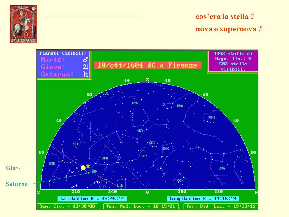 cosera la stella ? nova o supernova ? Giove Saturno
