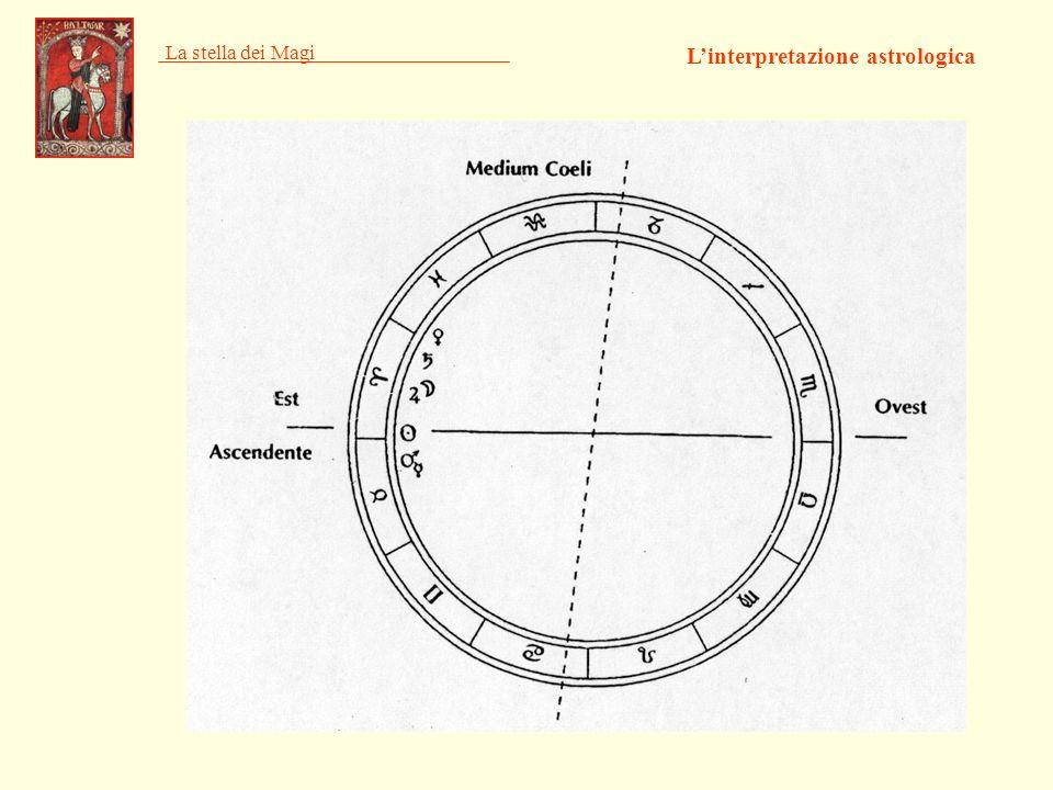La stella dei Magi Linterpretazione astrologica