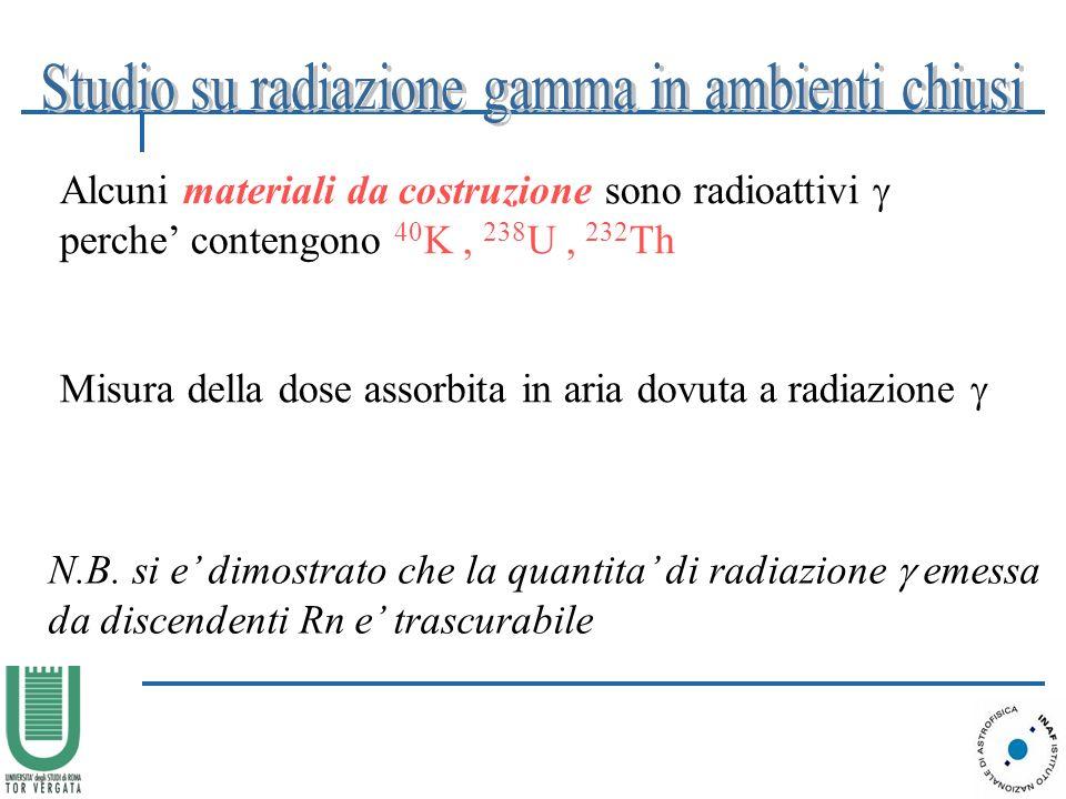 Alcuni materiali da costruzione sono radioattivi perche contengono 40 K, 238 U, 232 Th Misura della dose assorbita in aria dovuta a radiazione N.B.