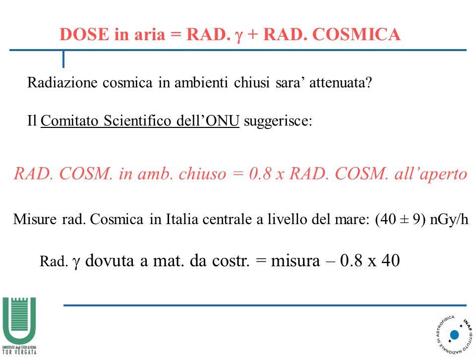DOSE in aria = RAD.+ RAD. COSMICA Radiazione cosmica in ambienti chiusi sara attenuata.