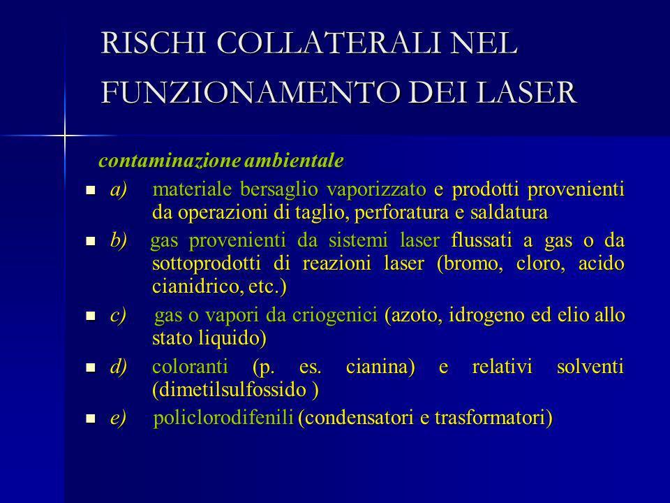 RISCHI COLLATERALI NEL FUNZIONAMENTO DEI LASER contaminazione ambientale contaminazione ambientale a) materiale bersaglio vaporizzato e prodotti prove