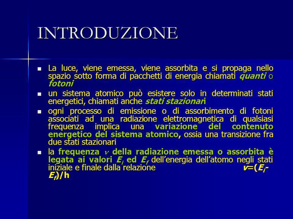 ASSORBIMENTO Consideriamo un sistema atomico nel più basso di due possibili stati, di energie E 1 e E 2, nel caso in cui un fotone di una radiazione si avvicini e interagisca con l atomo a due livelli ed abbia una frequenza v tale che: Consideriamo un sistema atomico nel più basso di due possibili stati, di energie E 1 e E 2, nel caso in cui un fotone di una radiazione si avvicini e interagisca con l atomo a due livelli ed abbia una frequenza v tale che: Hv = E 2 -E 1 Hv = E 2 -E 1 Il risultato è che il fotone scompare e il sistema atomico si trasferisce nel suo stato di energia più alta.