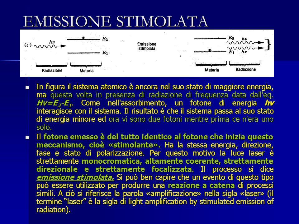 EMISSIONE STIMOLATA In figura il sistema atomico è ancora nel suo stato di maggiore energia, ma questa volta in presenza di radiazione di frequenza da