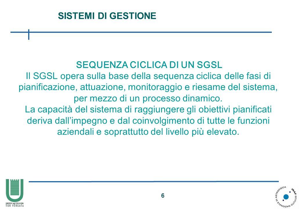 6 SEQUENZA CICLICA DI UN SGSL Il SGSL opera sulla base della sequenza ciclica delle fasi di pianificazione, attuazione, monitoraggio e riesame del sis