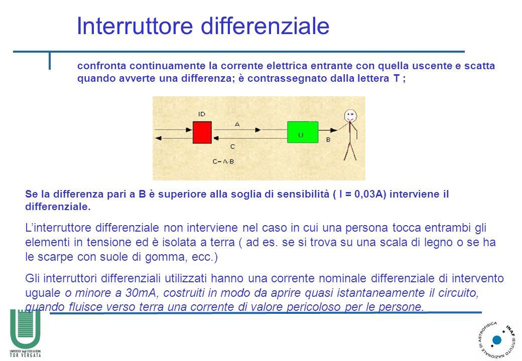 Interruttore differenziale confronta continuamente la corrente elettrica entrante con quella uscente e scatta quando avverte una differenza; è contras