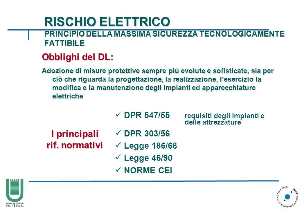 RISCHIO ELETTRICO PRINCIPIO DELLA MASSIMA SICUREZZA TECNOLOGICAMENTE FATTIBILE Obblighi del DL: Adozione di misure protettive sempre più evolute e sof