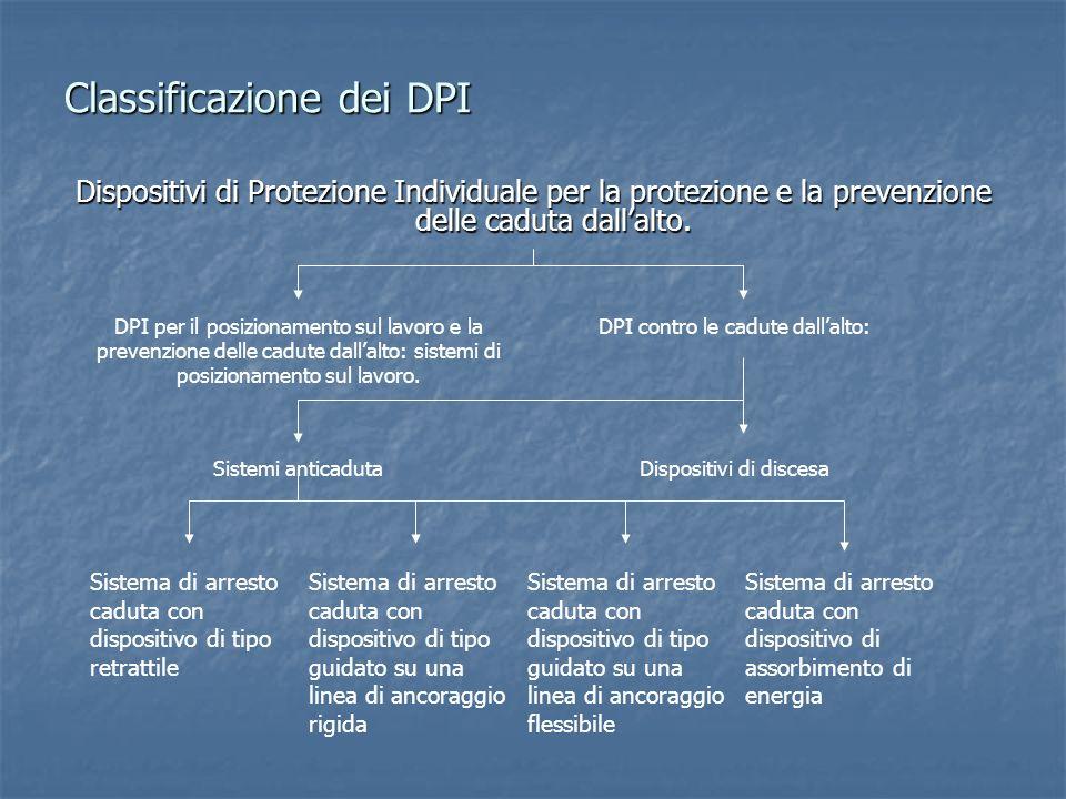 Classificazione dei DPI Dispositivi di Protezione Individuale per la protezione e la prevenzione delle caduta dallalto. DPI per il posizionamento sul