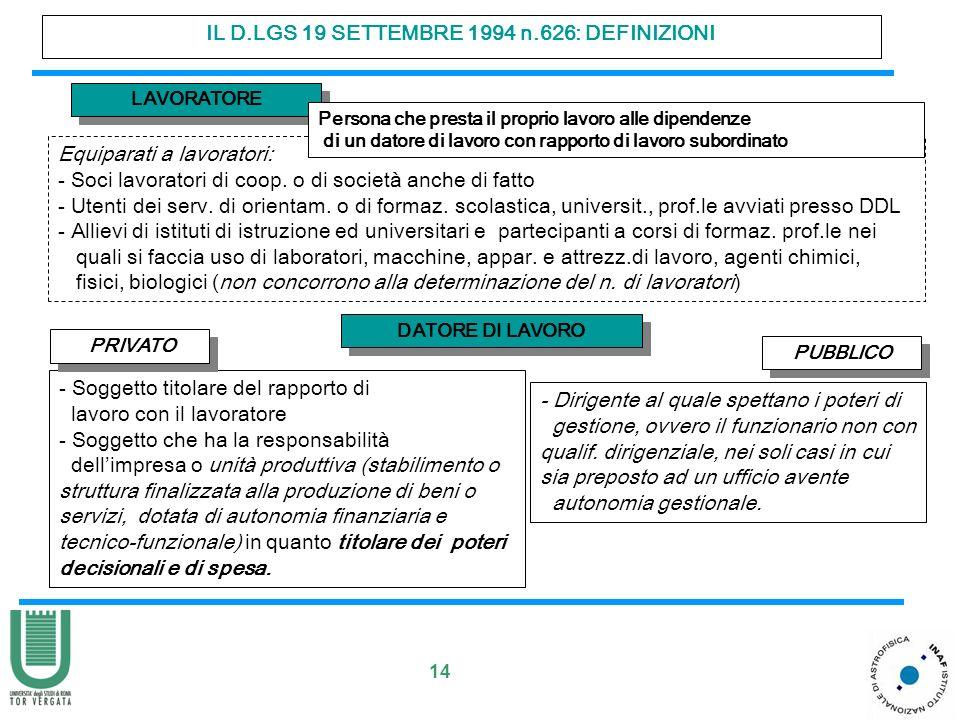14 IL D.LGS 19 SETTEMBRE 1994 n.626: DEFINIZIONI DATORE DI LAVORO Equiparati a lavoratori: - Soci lavoratori di coop. o di società anche di fatto - Ut