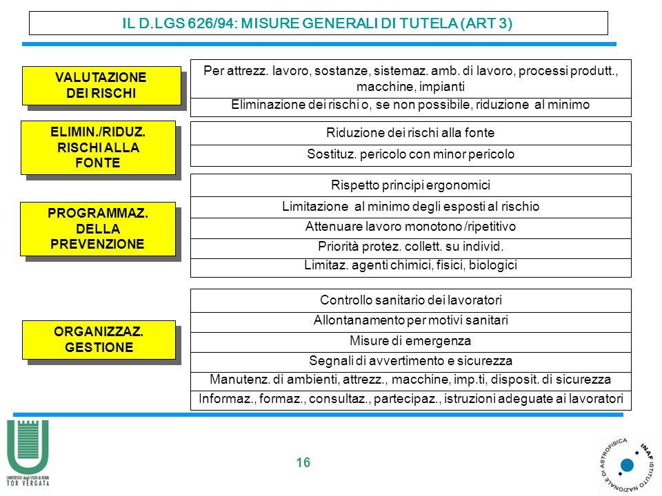 16 IL D.LGS 626/94: MISURE GENERALI DI TUTELA (ART 3) Informaz., formaz., consultaz., partecipaz., istruzioni adeguate ai lavoratori Manutenz. di ambi