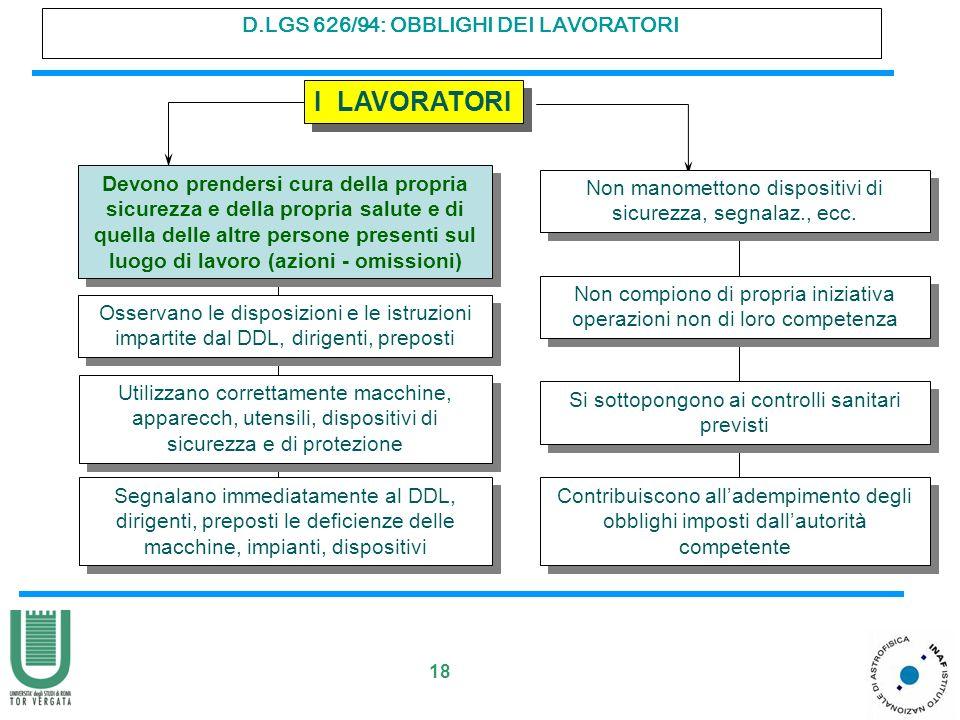 18 D.LGS 626/94: OBBLIGHI DEI LAVORATORI Devono prendersi cura della propria sicurezza e della propria salute e di quella delle altre persone presenti