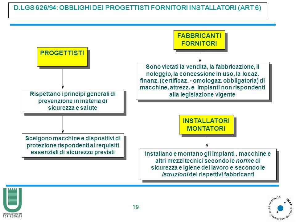 19 D.LGS 626/94: OBBLIGHI DEI PROGETTISTI FORNITORI INSTALLATORI (ART 6) Rispettano i principi generali di prevenzione in materia di sicurezza e salut