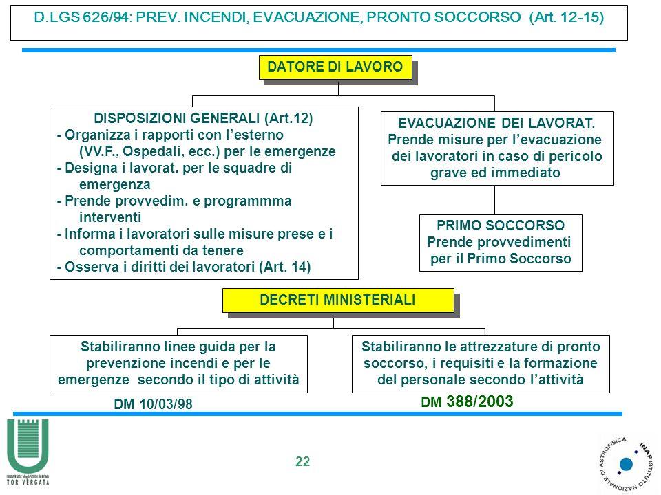 22 D.LGS 626/94: PREV. INCENDI, EVACUAZIONE, PRONTO SOCCORSO (Art. 12-15) DATORE DI LAVORO DISPOSIZIONI GENERALI (Art.12) - Organizza i rapporti con l