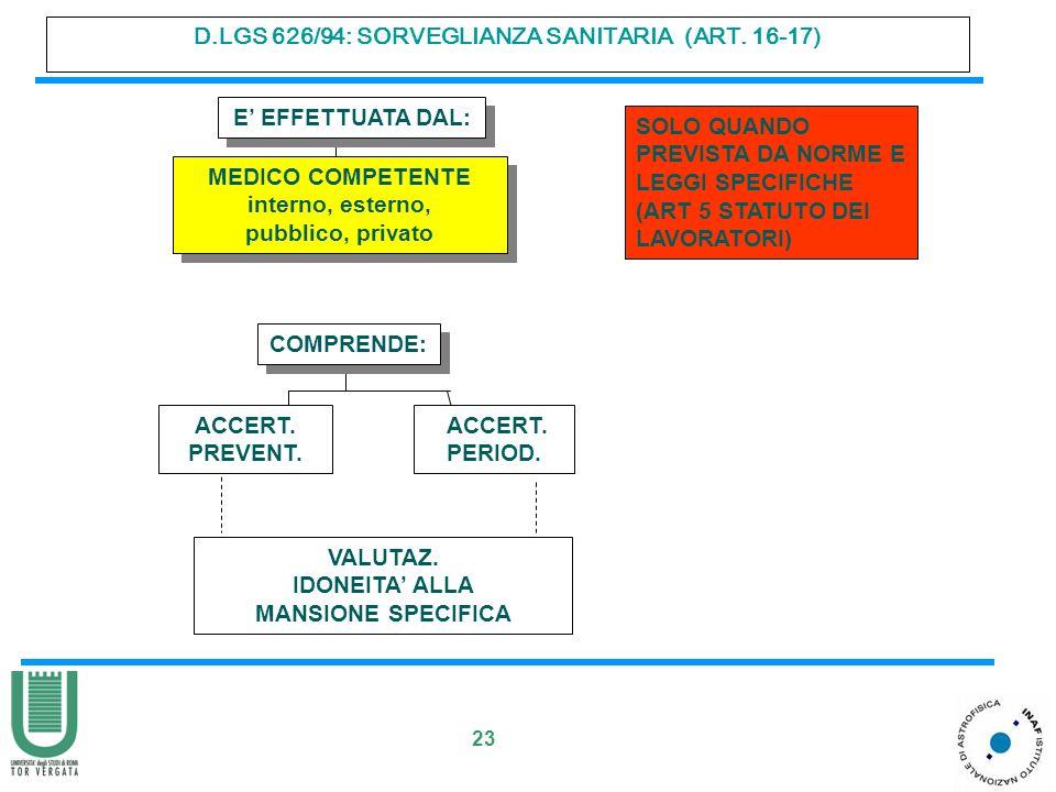 23 D.LGS 626/94: SORVEGLIANZA SANITARIA (ART. 16-17) ACCERT. PERIOD. MEDICO COMPETENTE interno, esterno, pubblico, privato MEDICO COMPETENTE interno,