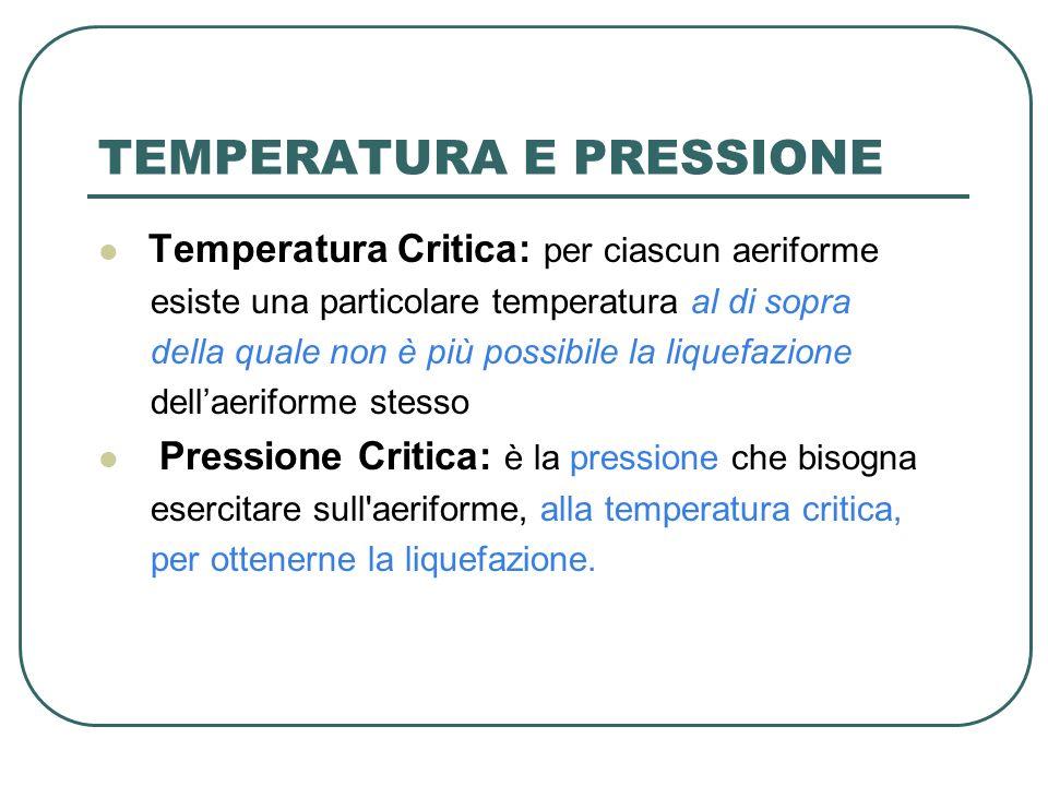 TEMPERATURA E PRESSIONE Temperatura Critica: per ciascun aeriforme esiste una particolare temperatura al di sopra della quale non è più possibile la l