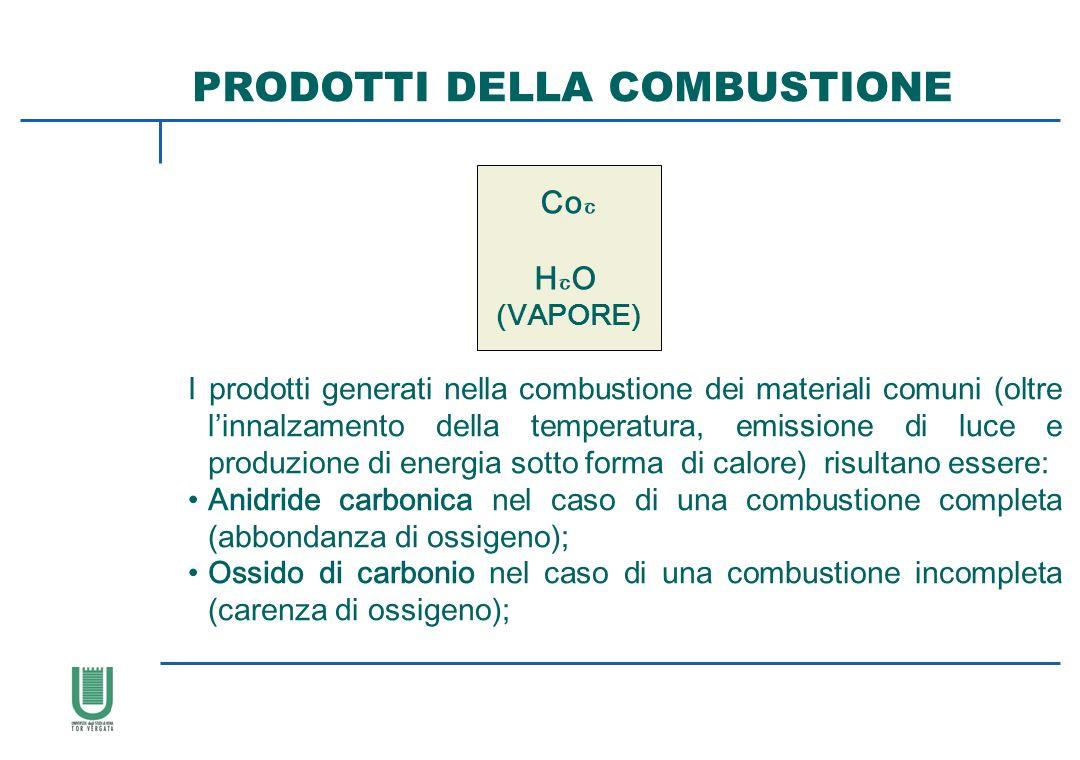PRODOTTI DELLA COMBUSTIONE Coշ HշO (VAPORE) I prodotti generati nella combustione dei materiali comuni (oltre linnalzamento della temperatura, emissio