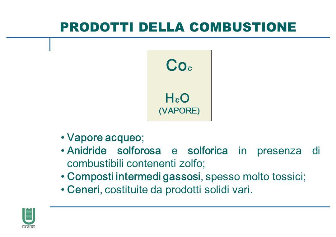 PRODOTTI DELLA COMBUSTIONE Co շ HշO (VAPORE) Vapore acqueo; Anidride solforosa e solforica in presenza di combustibili contenenti zolfo; Composti inte