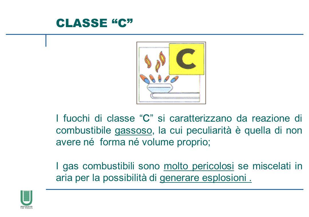 CLASSE C I fuochi di classe C si caratterizzano da reazione di combustibile gassoso, la cui peculiarità è quella di non avere né forma né volume propr