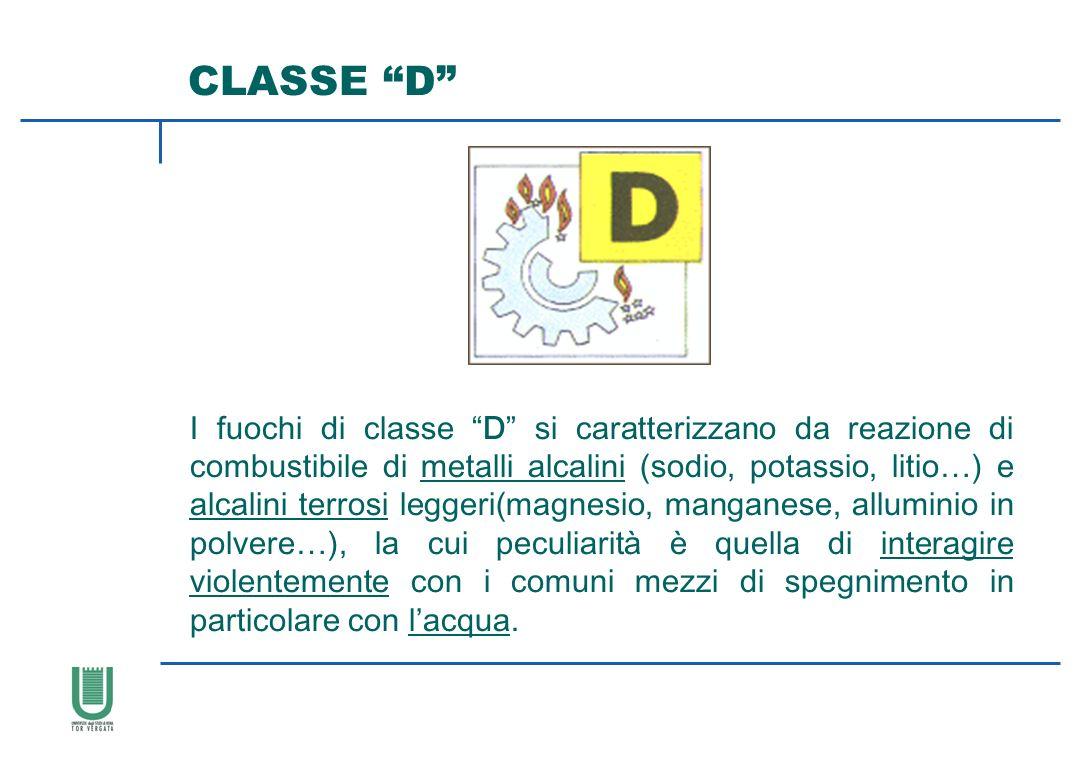 CLASSE D I fuochi di classe D si caratterizzano da reazione di combustibile di metalli alcalini (sodio, potassio, litio…) e alcalini terrosi leggeri(m