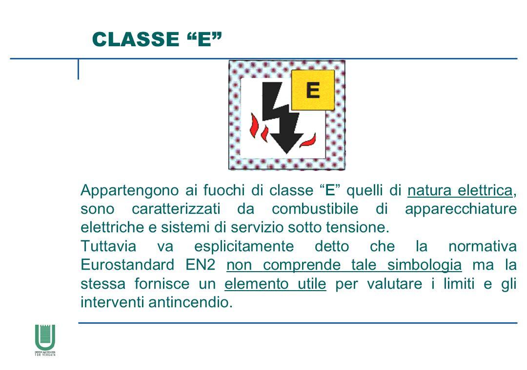 CLASSE E Appartengono ai fuochi di classe E quelli di natura elettrica, sono caratterizzati da combustibile di apparecchiature elettriche e sistemi di