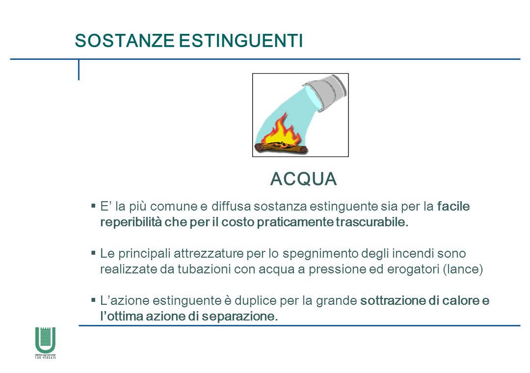 ACQUA E la più comune e diffusa sostanza estinguente sia per la facile reperibilità che per il costo praticamente trascurabile. Le principali attrezza