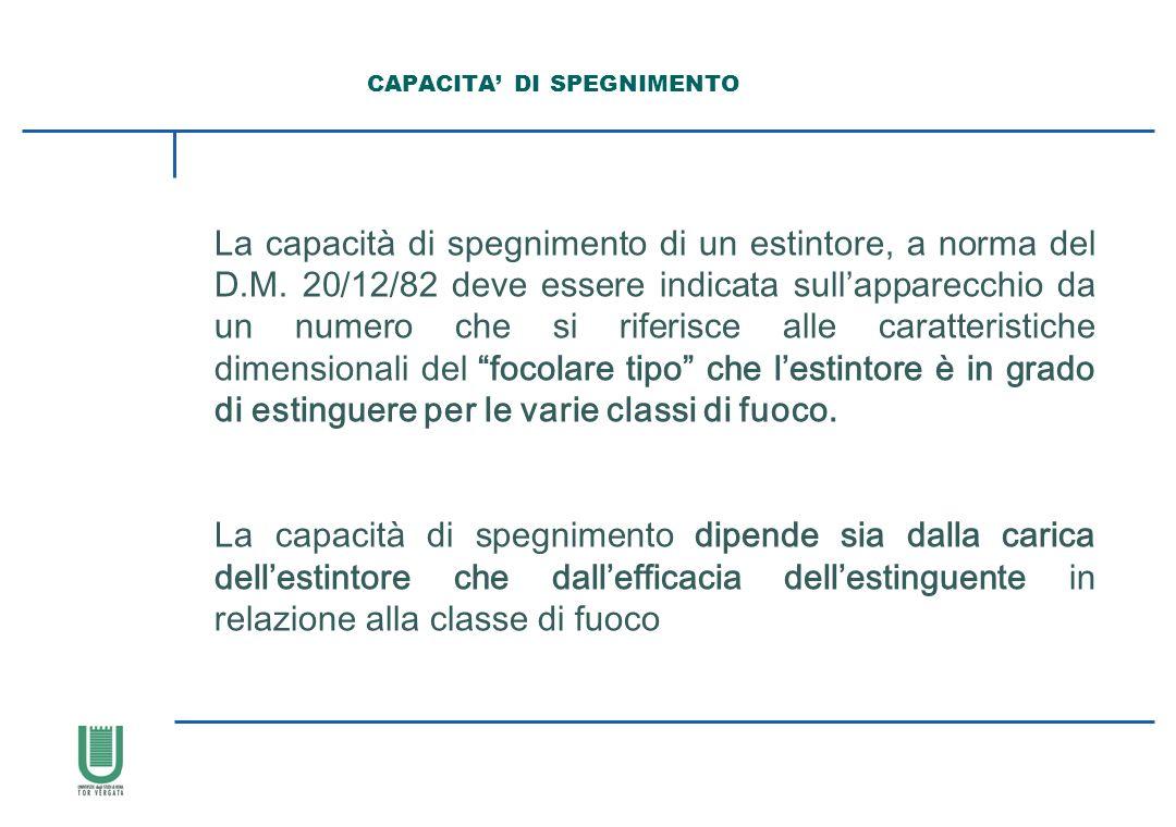 CAPACITA DI SPEGNIMENTO La capacità di spegnimento di un estintore, a norma del D.M. 20/12/82 deve essere indicata sullapparecchio da un numero che si