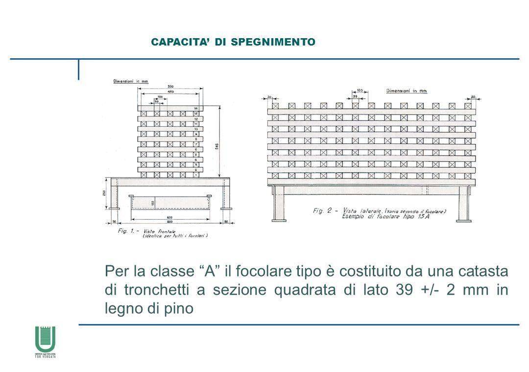Per la classe A il focolare tipo è costituito da una catasta di tronchetti a sezione quadrata di lato 39 +/- 2 mm in legno di pino CAPACITA DI SPEGNIM