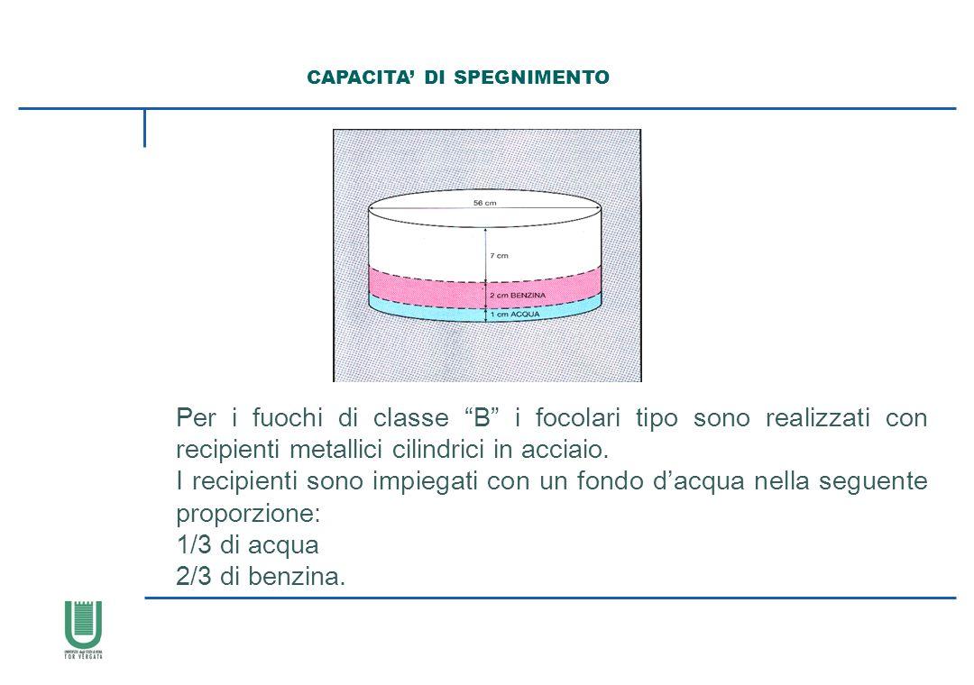 Per i fuochi di classe B i focolari tipo sono realizzati con recipienti metallici cilindrici in acciaio. I recipienti sono impiegati con un fondo dacq