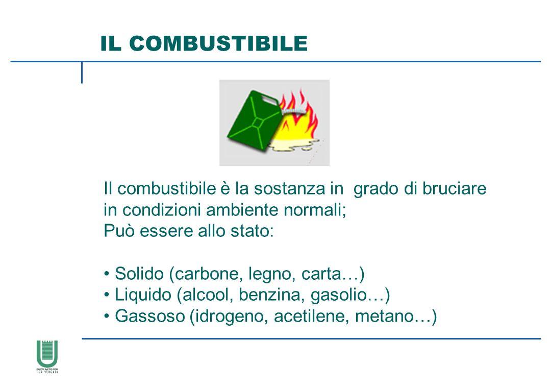 IL COMBUSTIBILE Il combustibile è la sostanza in grado di bruciare in condizioni ambiente normali; Può essere allo stato: Solido (carbone, legno, cart