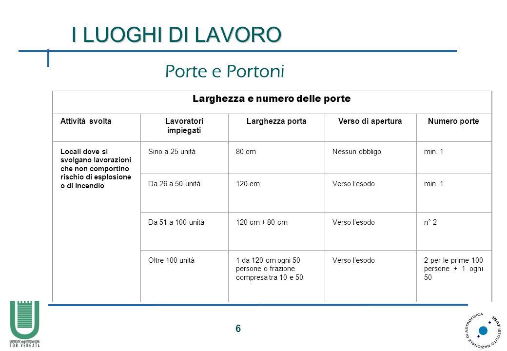 17 I LUOGHI DI LAVORO TEMPERATURA DEI LOCALI TEMPERATURA DEI LOCALI (art.