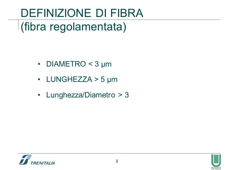 2 DEFINIZIONE DI FIBRA (fibra regolamentata) DIAMETRO < 3 µm LUNGHEZZA > 5 µm Lunghezza/Diametro > 3