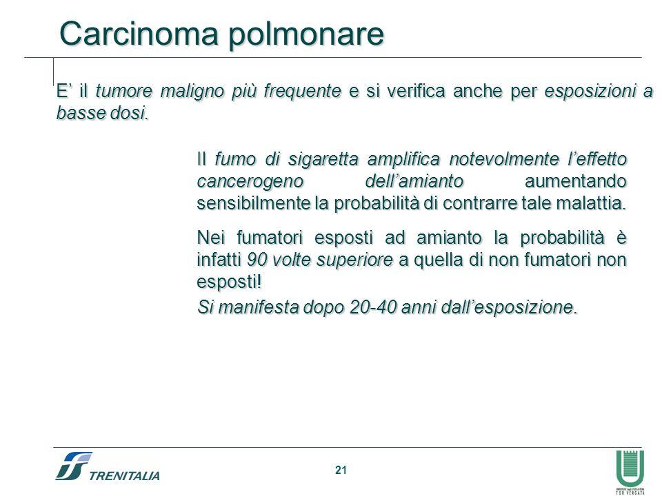 21 Carcinoma polmonare E il tumore maligno più frequente e si verifica anche per esposizioni a basse dosi. Il fumo di sigaretta amplifica notevolmente
