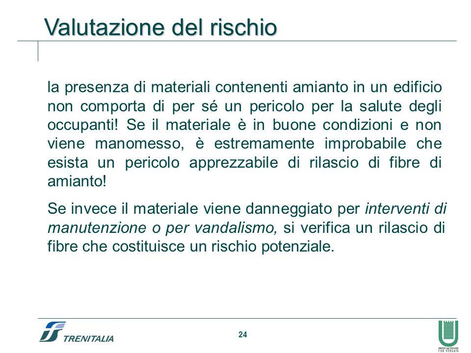 24 Valutazione del rischio Se invece il materiale viene danneggiato per interventi di manutenzione o per vandalismo, si verifica un rilascio di fibre