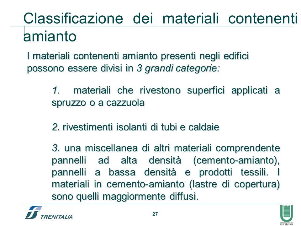 27 I materiali contenenti amianto presenti negli edifici possono essere divisi in 3 grandi categorie: 1.materiali che rivestono superfici applicati a