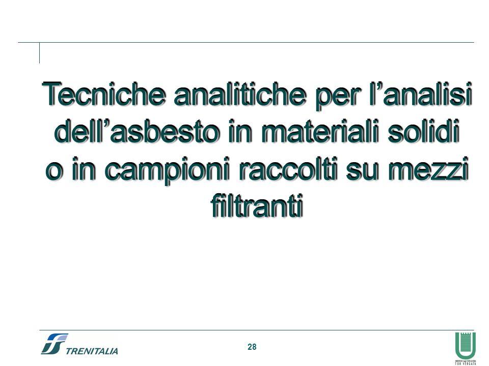 28 Tecniche analitiche per lanalisi dellasbesto in materiali solidi o in campioni raccolti su mezzi filtranti