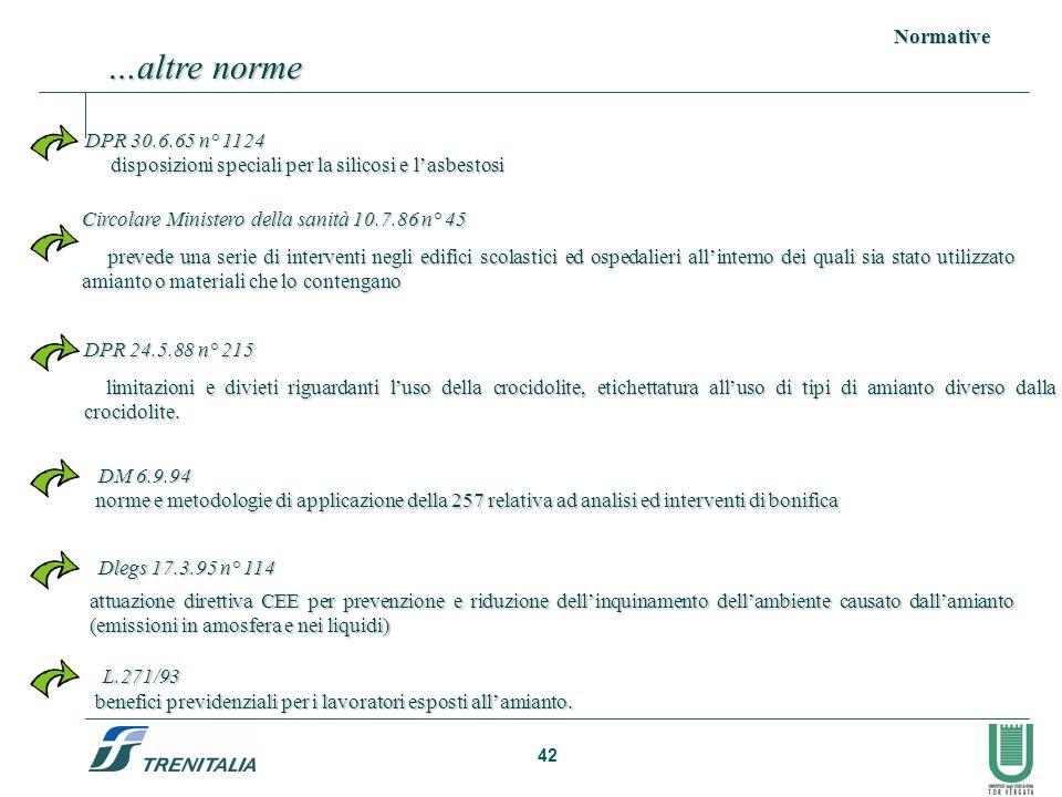 42 DPR 30.6.65 n° 1124 disposizioni speciali per la silicosi e lasbestosi Normative Normative DPR 24.5.88 n° 215 limitazioni e divieti riguardanti lus