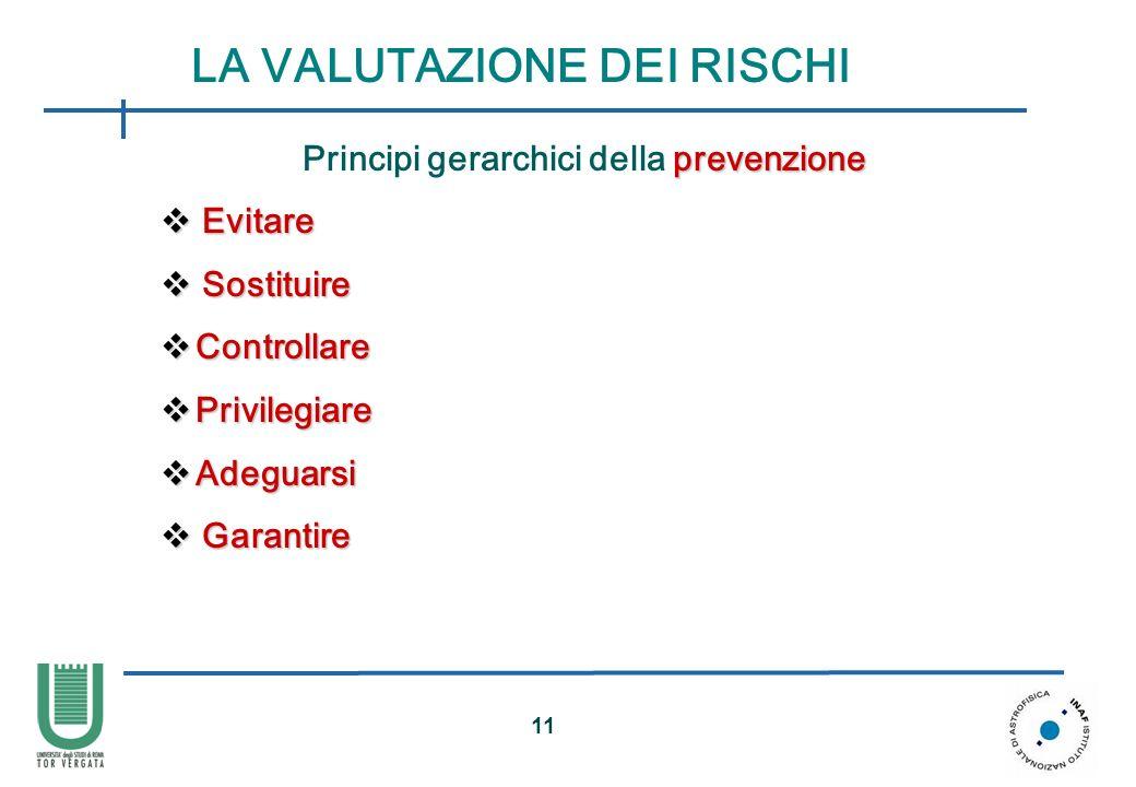 12 quali rischi devono essere oggetto di valutazione.