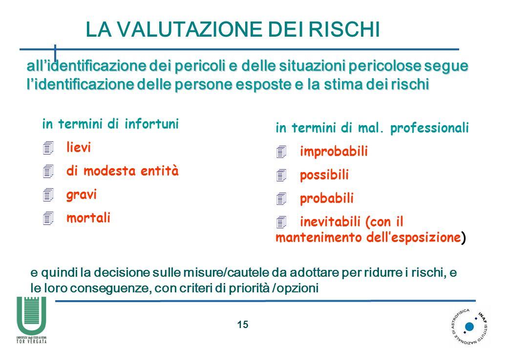 16 Cosa si deve mettere in rilievo a conclusione di una valutazione.